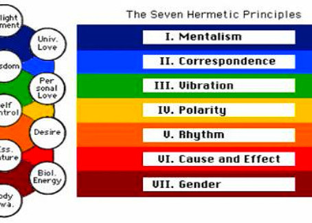 The Seven Great Hermetic Principles – The Teachings of Thoth