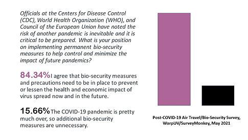84% of Travelers Want Bio-Security Measu