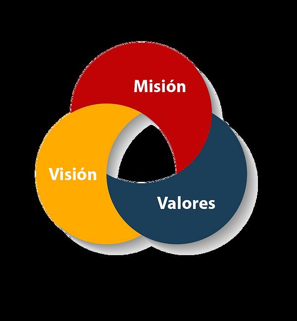 mission-vision-and-values-three-moon-sha