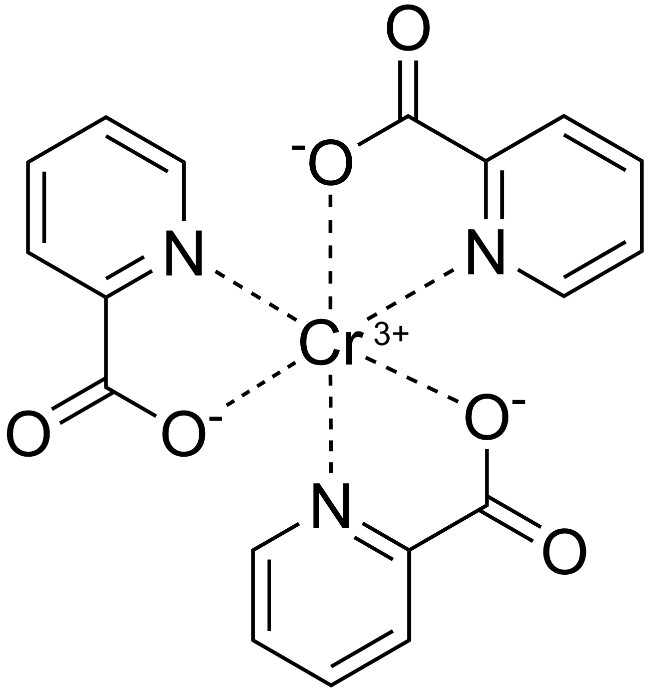 Chromium chemical structure