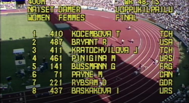 Мировой рекорд. Финал на 400 м среди женщин. Чемпионат мира. AAF Хельсинки 1983 г.