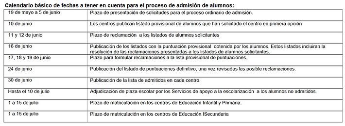 Proceso_de_Admisión_CEE_Cambrils_19_-_2