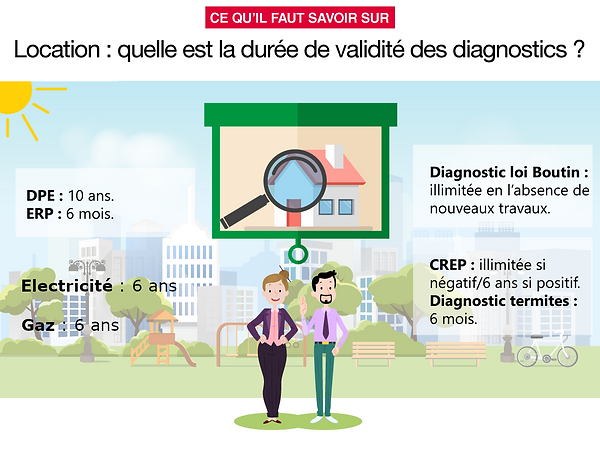 validité diagnostic immobilier location