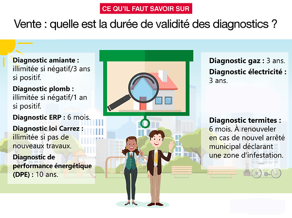 image recap diagnostics_immobiliers_vent