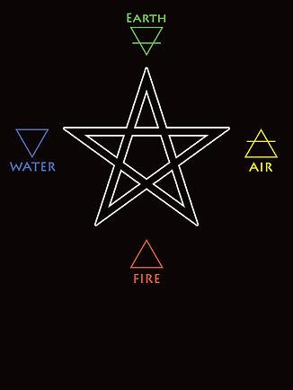 Witchcraft Occult Elemental Pentagram Shirt
