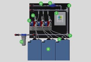 TGWT Panneau de contrôle pour chaudière à vapeur et bouilloire