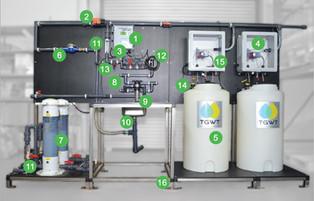 TGWT Panneau de contrôle pour tour de refroidissement