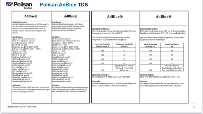 Polisan AdBlue TDS