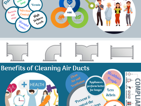 How often do you clean your Air Ducts and Ventilation System??