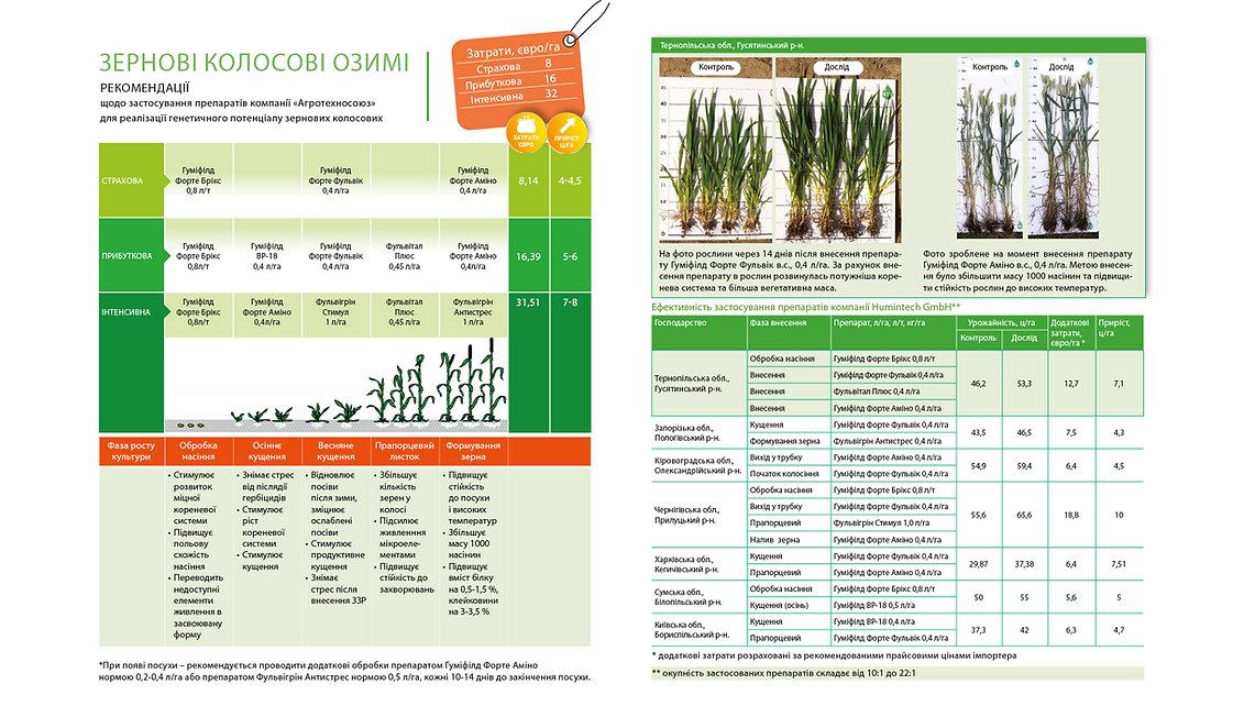 Технологія вирощування