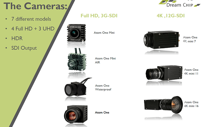 DC Cameras.png