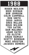 1988 Speakers