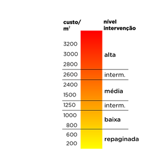 grafico-custo-01.png