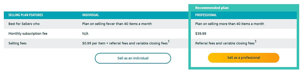 amazon seller fees - table