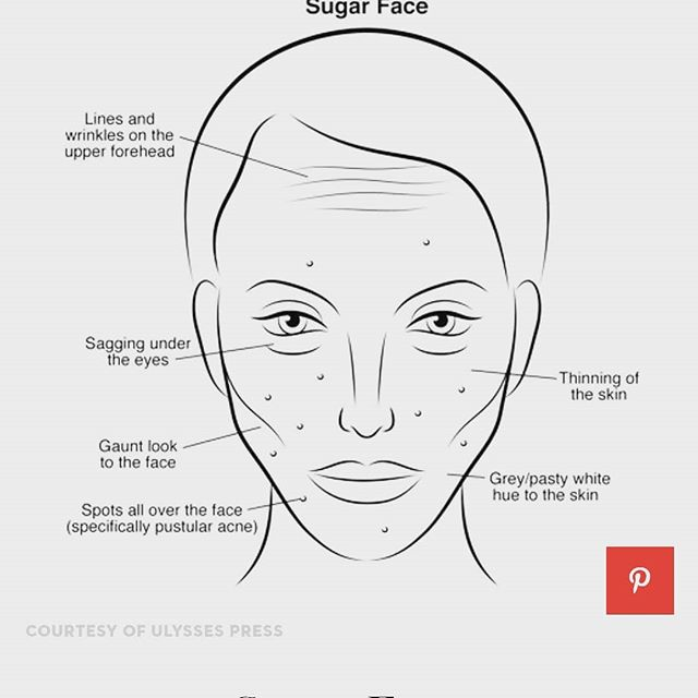 How does your diet affect your face? Dif