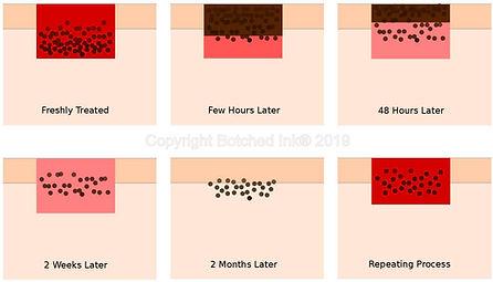 botched ink process pic.jpg