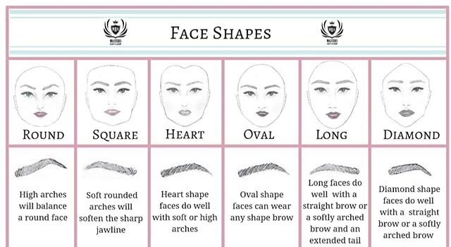 Choosing the right eyebrow shape for you