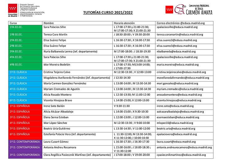 tutorias curso 2021-2022_page-0001.jpg