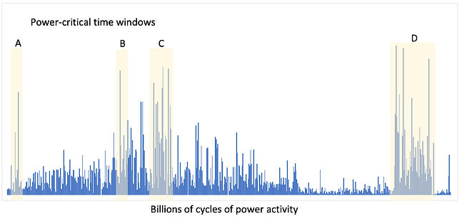 millions of cycles.jpg