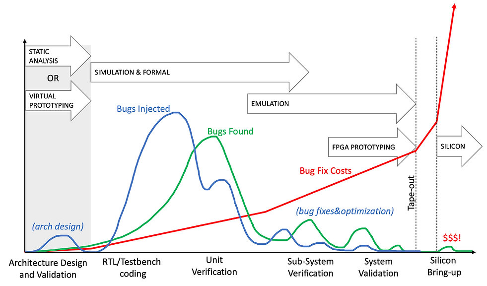 Bugs injected bugs found chart.jpg