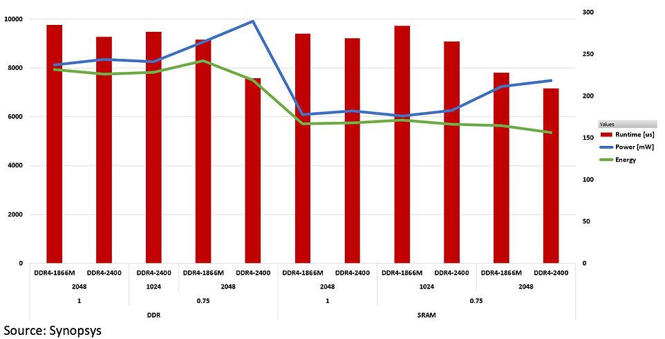 KPI Analysis.jpg