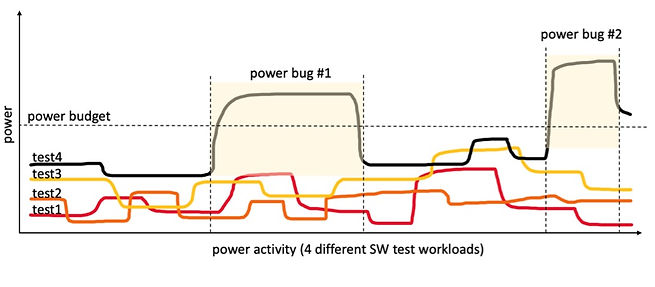 power activity.jpg