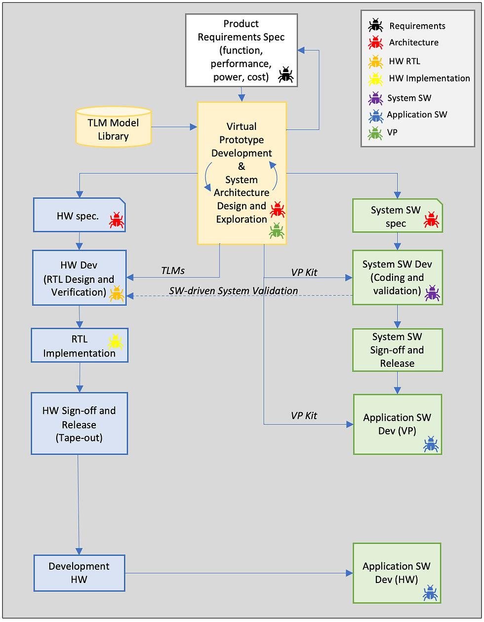 VP Workflow chart.jpg
