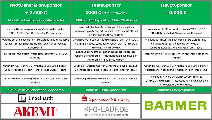 Sponsorenbox.JPG