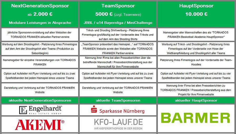 Sponsorenbox_aktuell.JPG