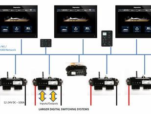 Цифров ключ за управление  и наблюдение на вашето навигационно оборудване