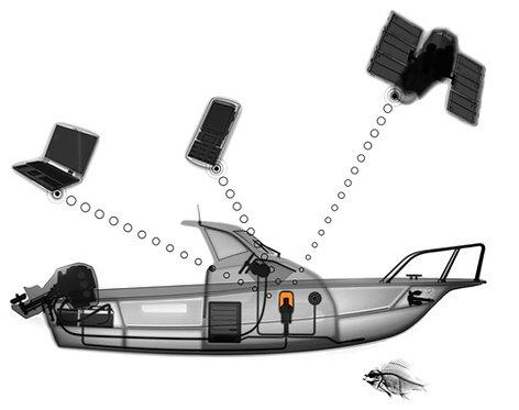Накрайник за кабел