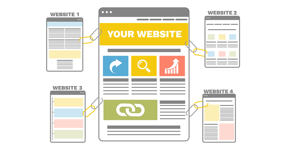 External backlinks coming to your website from other websites