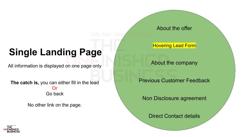#UpwardsKV, #TUB, The Unfinished Business, Difference between a website, a microsite, a landing page and Mobile app
