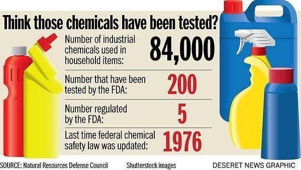 chemical-testing.jpg