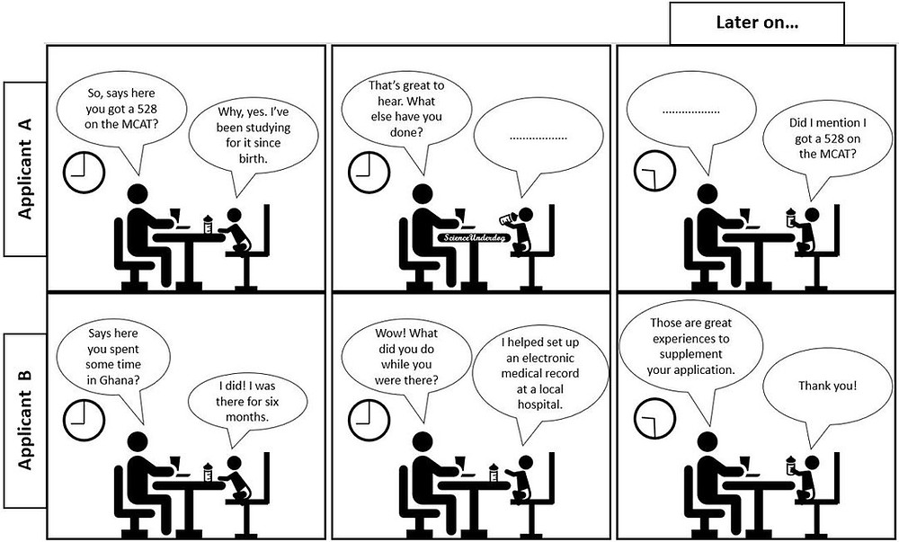 Comic of medical school interview.