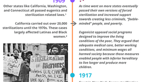 Forced Sterilization in the US