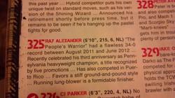 PWI 500 Ranking