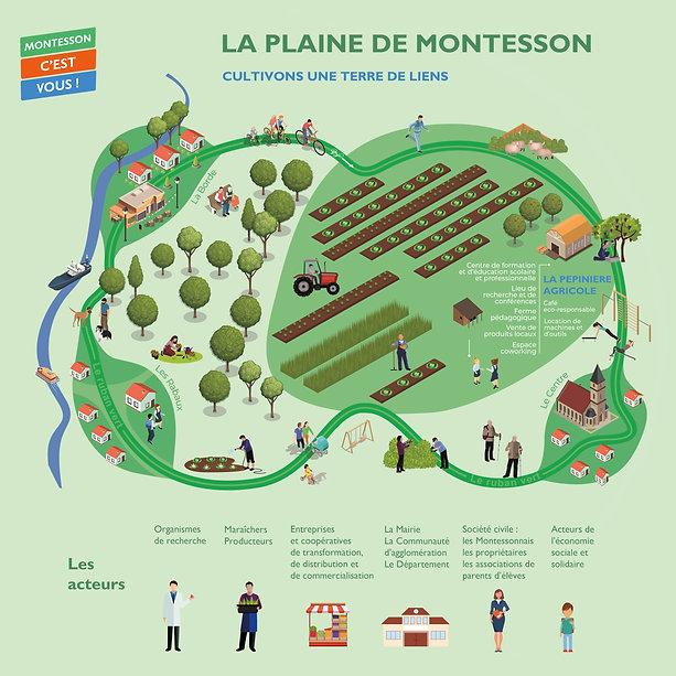 La Plaie de Montesson - demain