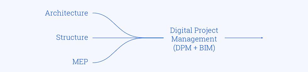 DMA-Services-f4f7fd.png