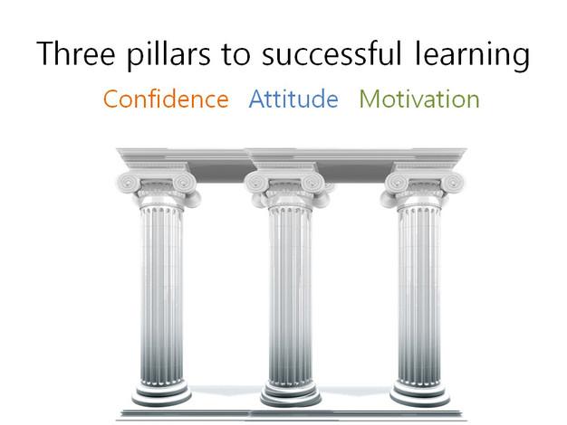 Attitude and Language Learning