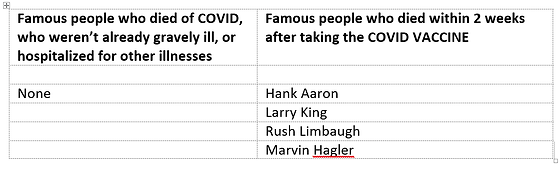 COVID famous people (2).png