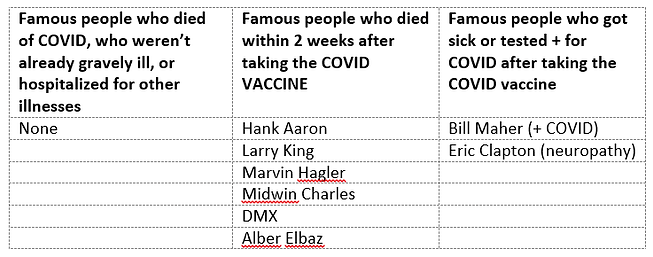 COVID famous people.2021.05.15 (3).png