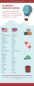 26 British English Idioms