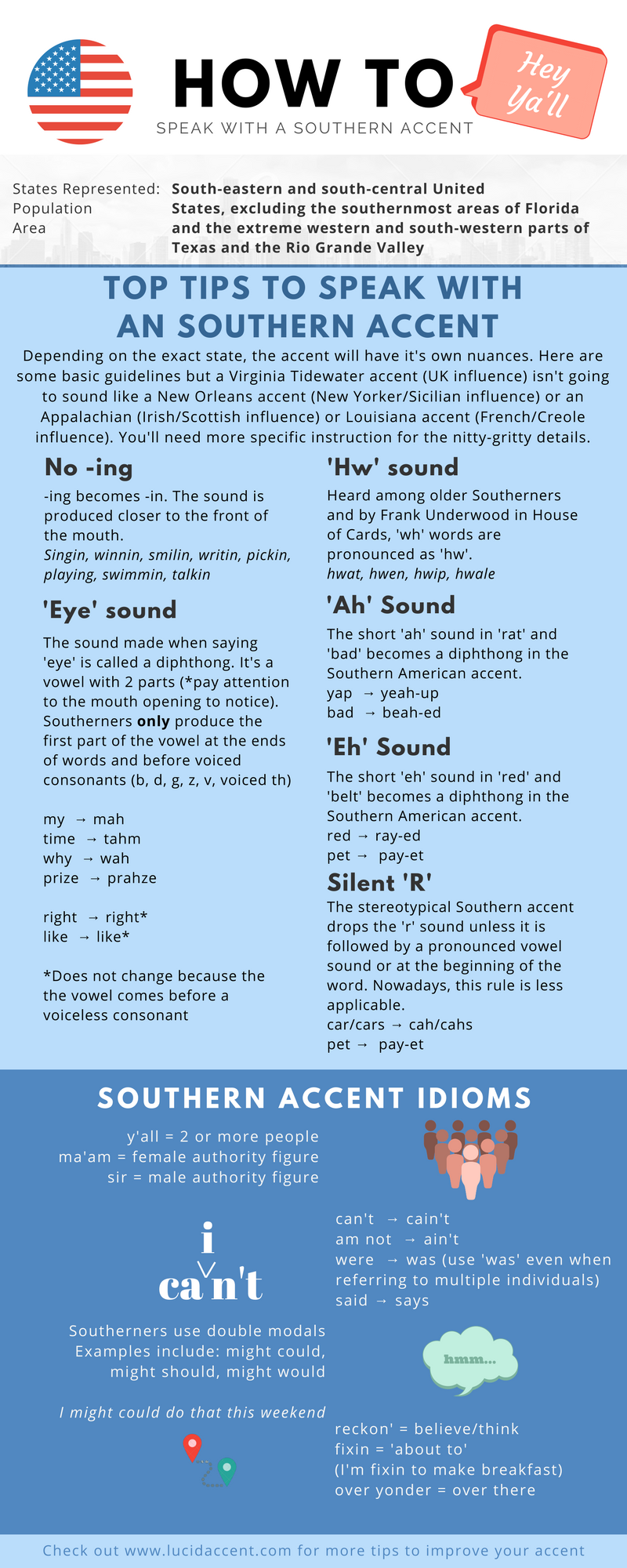 Lucid Accent Consulting | Speaking with a Southern Accent