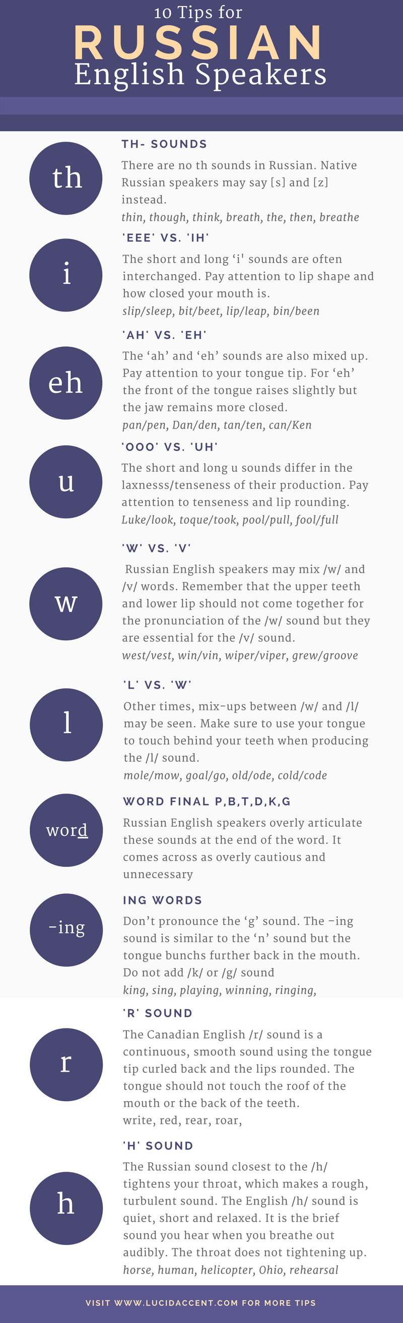 10 Tips for Russian English Speakers