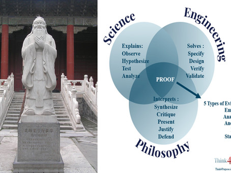 Could Confucius AND Confusion both be good for Learning?