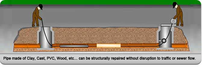 SECTIONAL POINT REPAIR