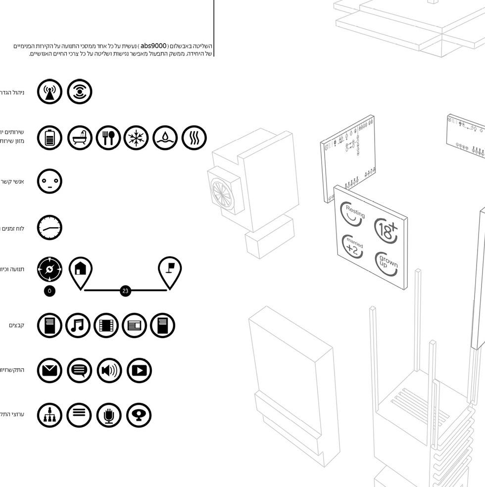 ממשקים במסך האבשלום