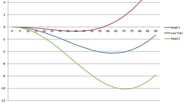 Wheel Flop Graph.jpg