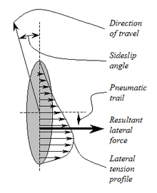 pneumatic_trail.png